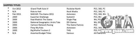 Бывший аниматор Rockstar назвал дату выхода GTA 5