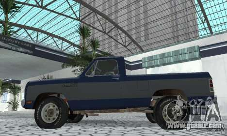 Dodge Prospector 1984 for GTA San Andreas right view