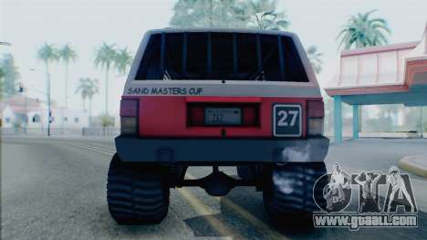 Jeep Cherokee 1984 Sandking for GTA San Andreas right view
