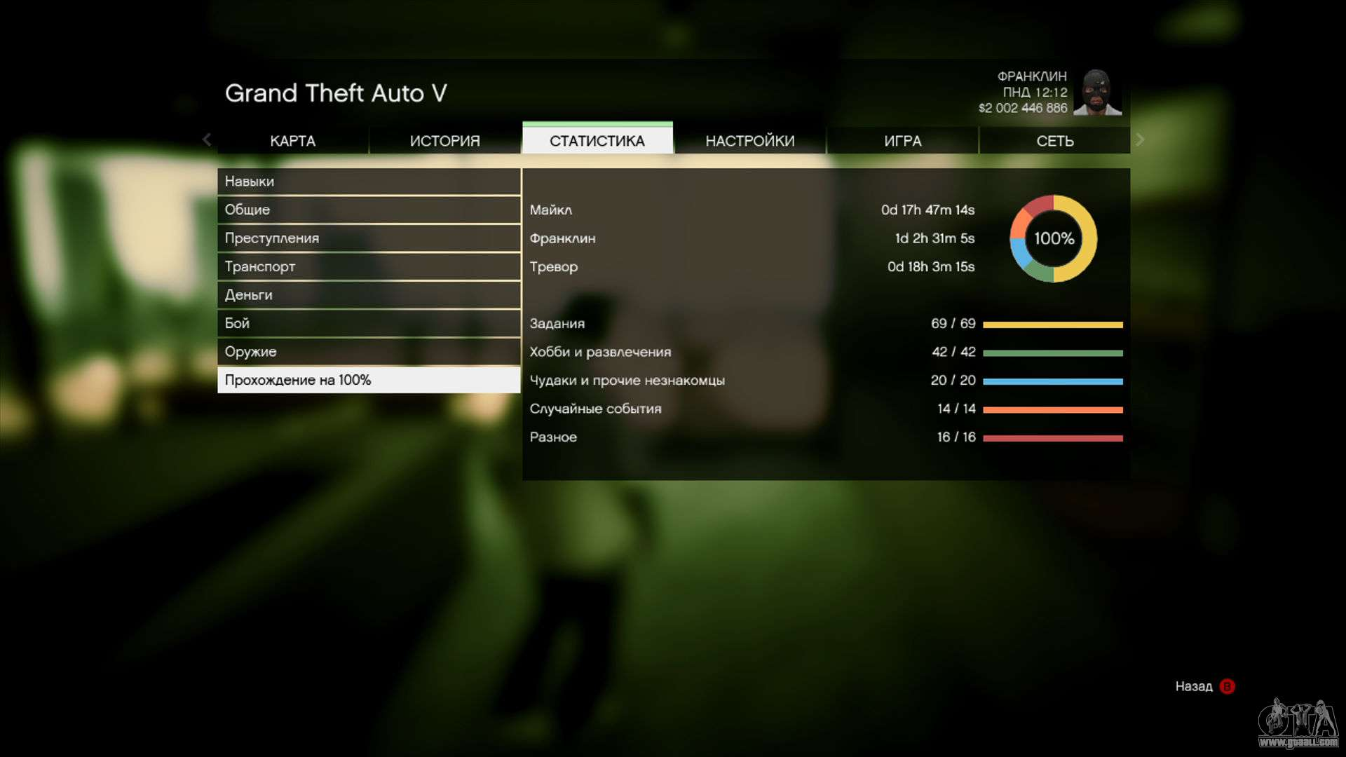Grand Theft Auto V Save Game Files for PlayStation 3 ...