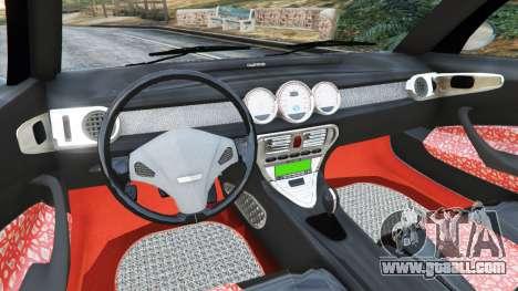 Daewoo Joyster Concept 1997 v1.2 for GTA 5