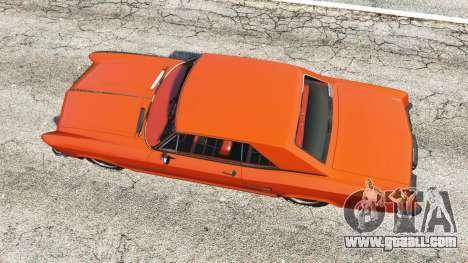 Buick Riviera 1963 for GTA 5