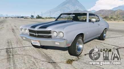 Chevrolet Chevelle SS 454 1970 for GTA 5